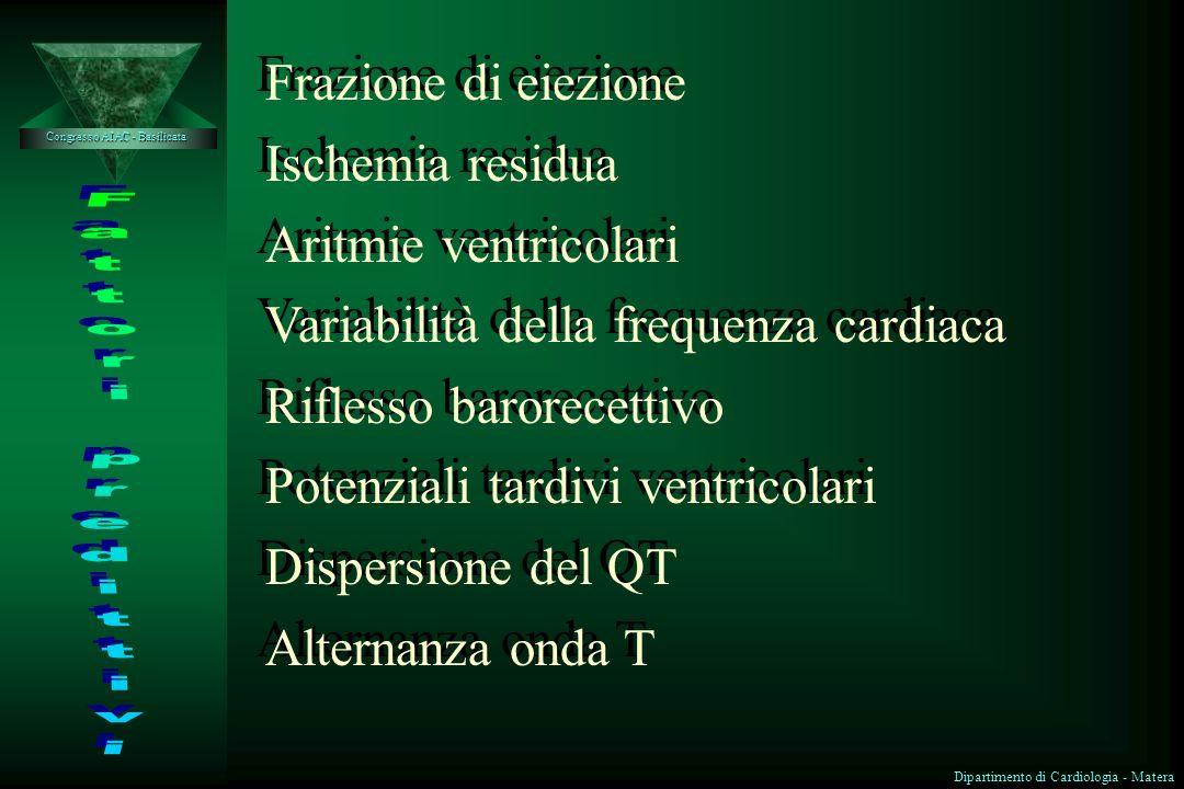 Variabilità della frequenza cardiaca Riflesso barorecettivo