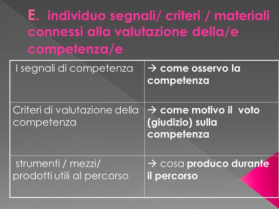 E. individuo segnali/ criteri / materiali connessi alla valutazione della/e competenza/e