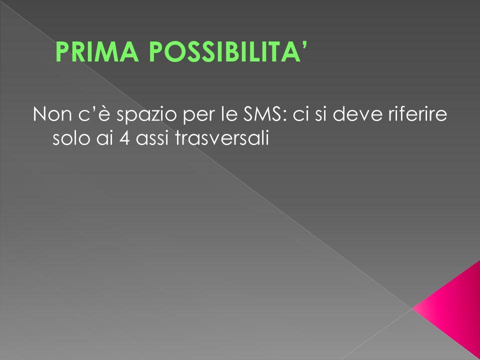 PRIMA POSSIBILITA' Non c'è spazio per le SMS: ci si deve riferire solo ai 4 assi trasversali