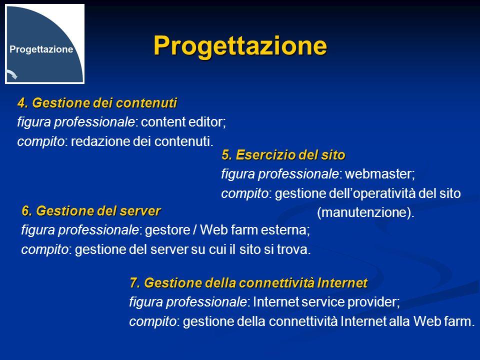 Progettazione 4. Gestione dei contenuti