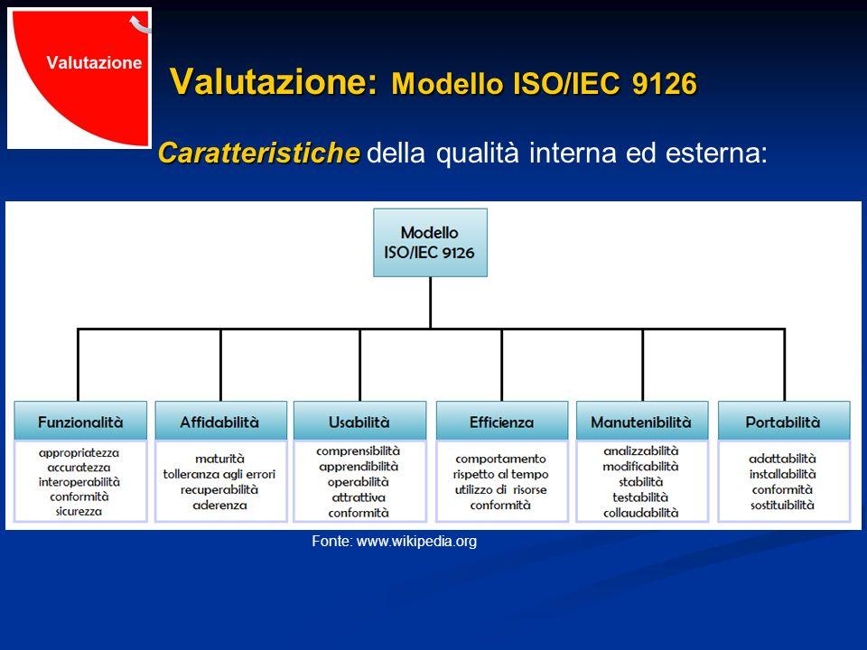 Valutazione: Modello ISO/IEC 9126