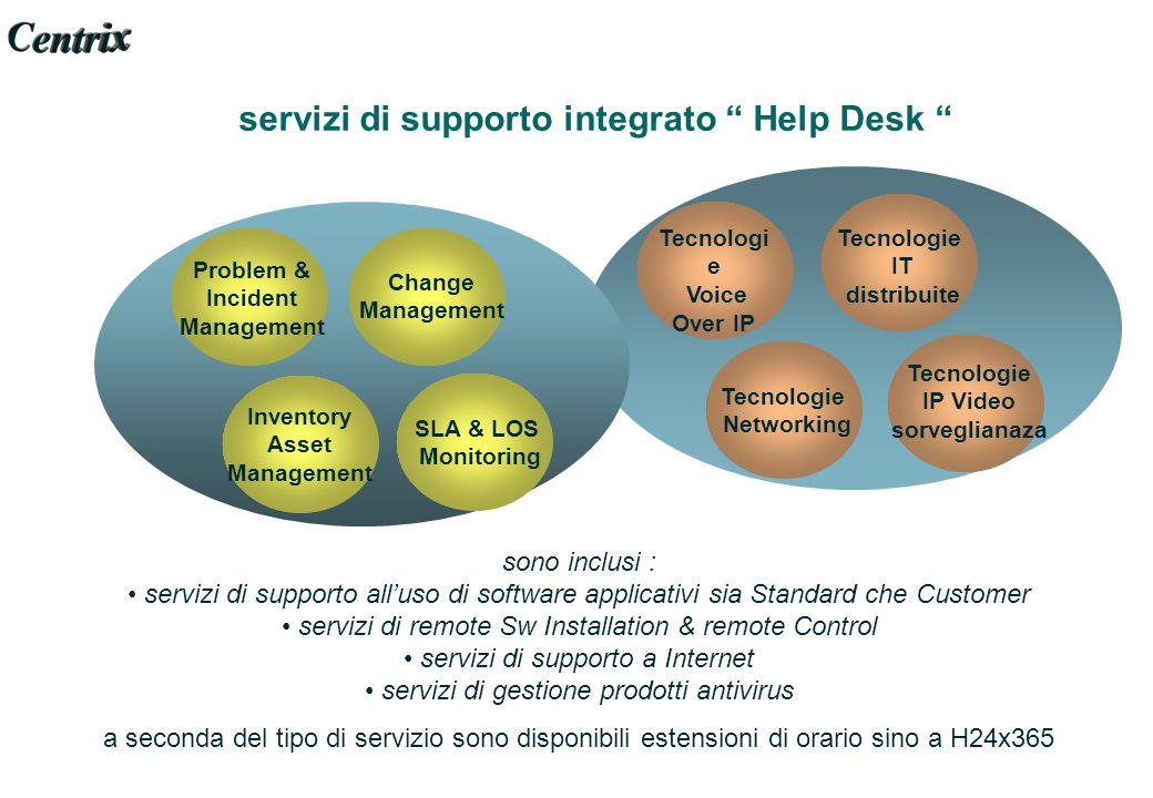 servizi di supporto integrato Help Desk