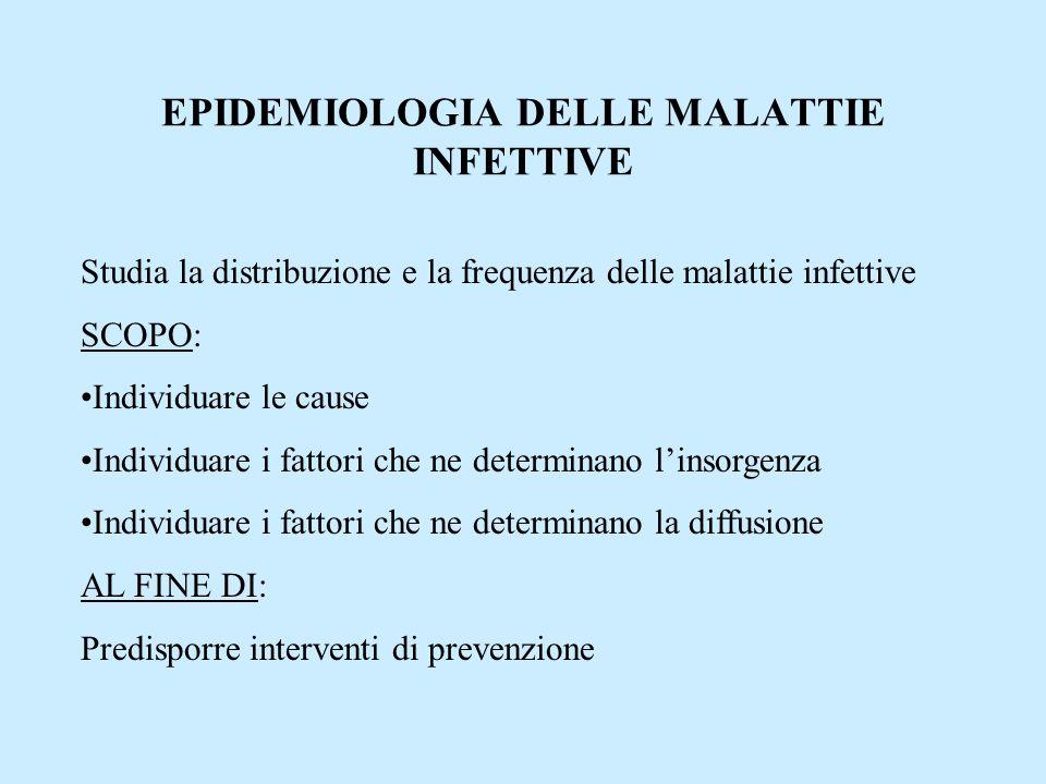 EPIDEMIOLOGIA DELLE MALATTIE INFETTIVE