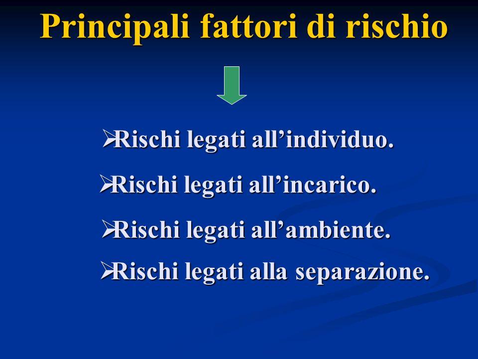 Principali fattori di rischio