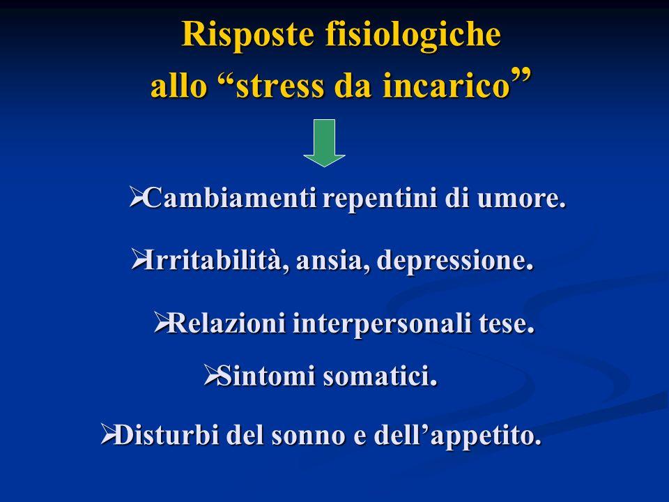 Risposte fisiologiche allo stress da incarico