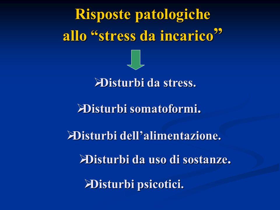 Risposte patologiche allo stress da incarico