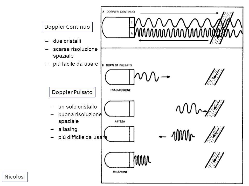 Doppler Continuo Doppler Pulsato Nicolosi due cristalli