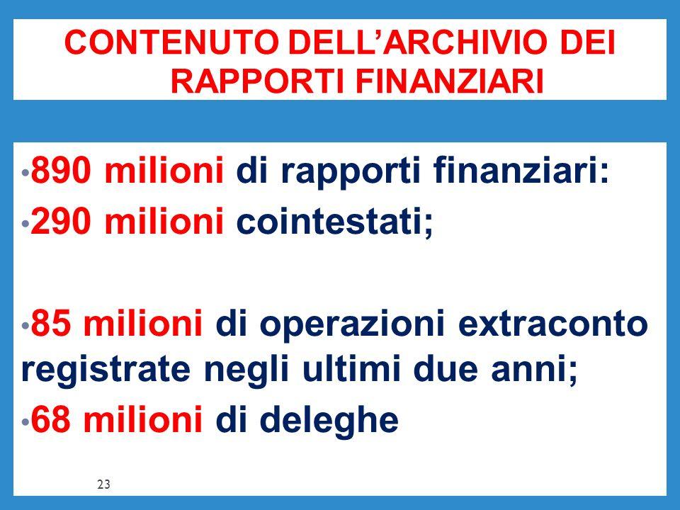 CONTENUTO DELL'ARCHIVIO DEI RAPPORTI FINANZIARI