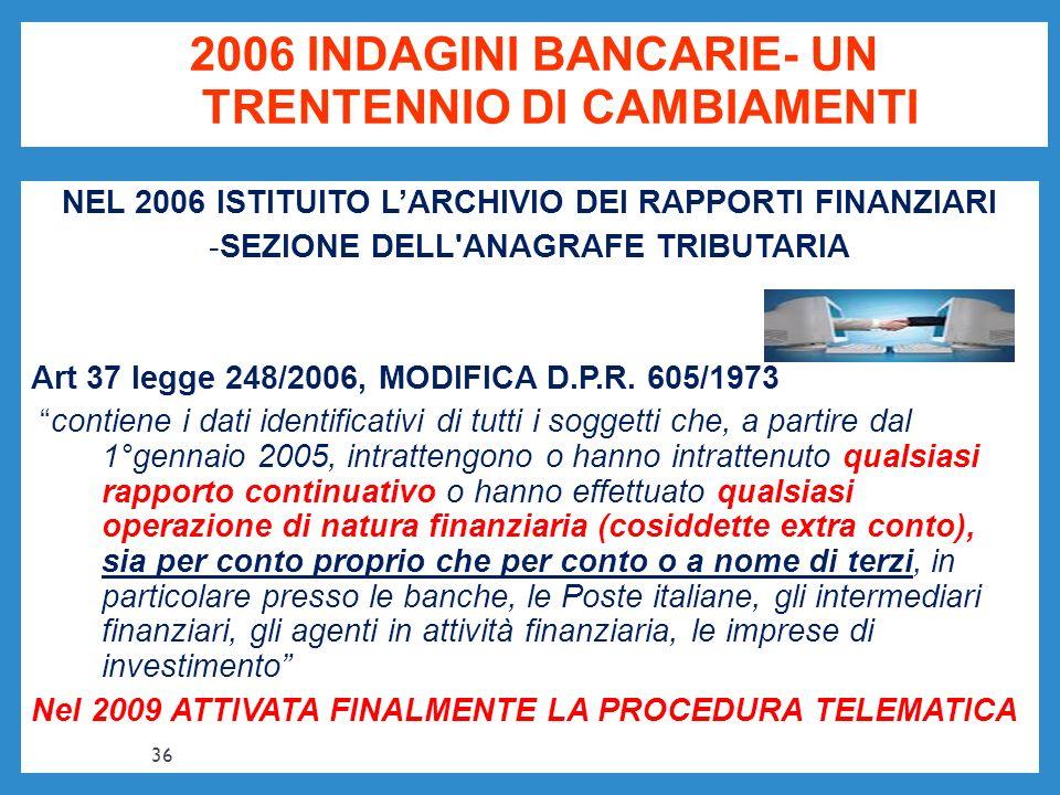 2006 INDAGINI BANCARIE- UN TRENTENNIO DI CAMBIAMENTI