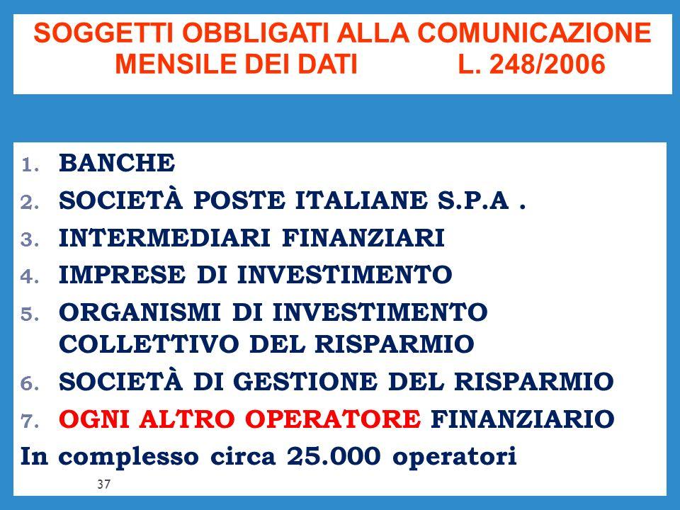 SOGGETTI OBBLIGATI ALLA COMUNICAZIONE MENSILE DEI DATI L. 248/2006