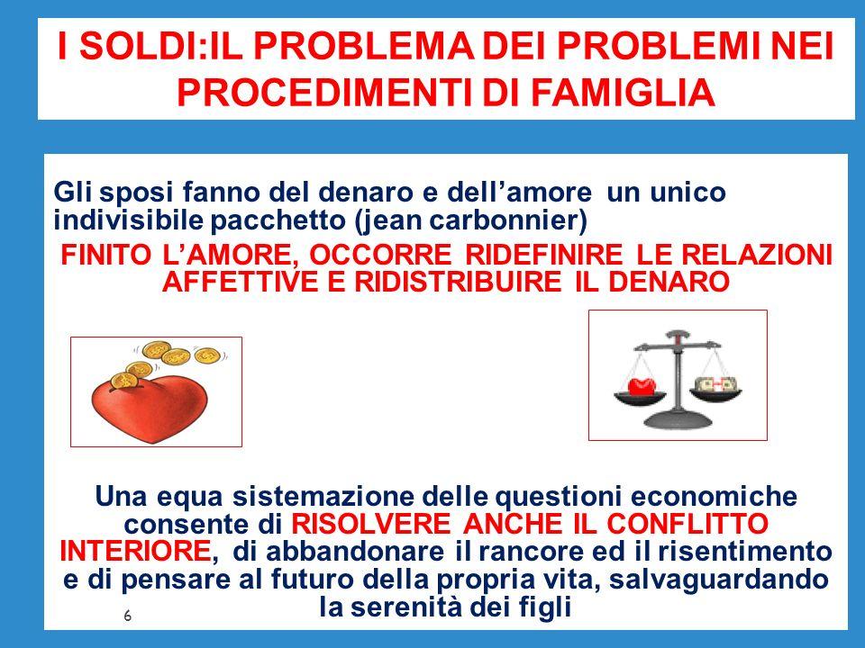 I SOLDI:IL PROBLEMA DEI PROBLEMI NEI PROCEDIMENTI DI FAMIGLIA