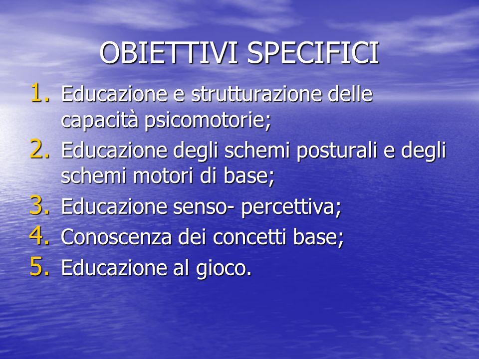 OBIETTIVI SPECIFICI Educazione e strutturazione delle capacità psicomotorie; Educazione degli schemi posturali e degli schemi motori di base;