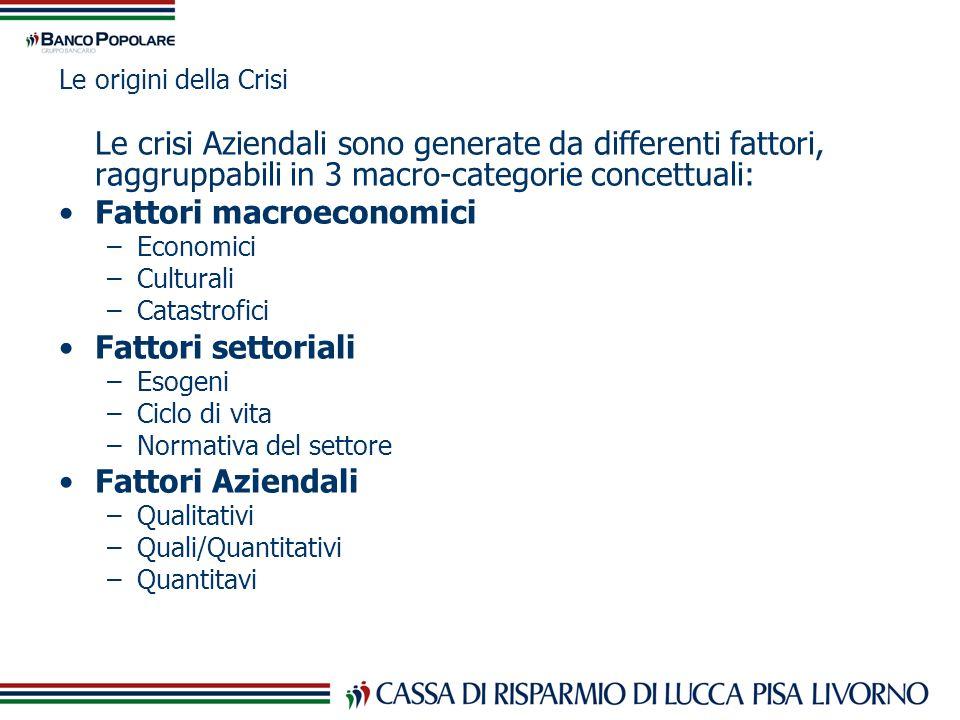 Fattori macroeconomici