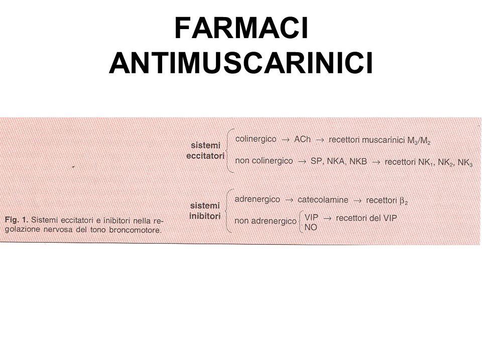 FARMACI ANTIMUSCARINICI