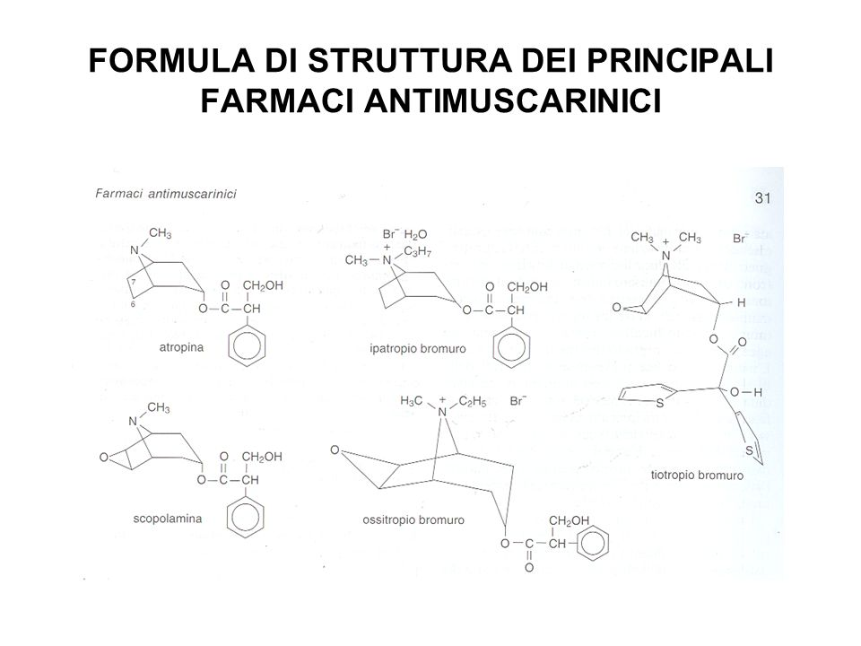 FORMULA DI STRUTTURA DEI PRINCIPALI FARMACI ANTIMUSCARINICI