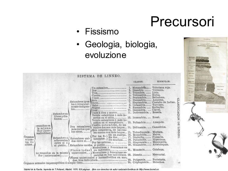 Precursori Fissismo Geologia, biologia, evoluzione