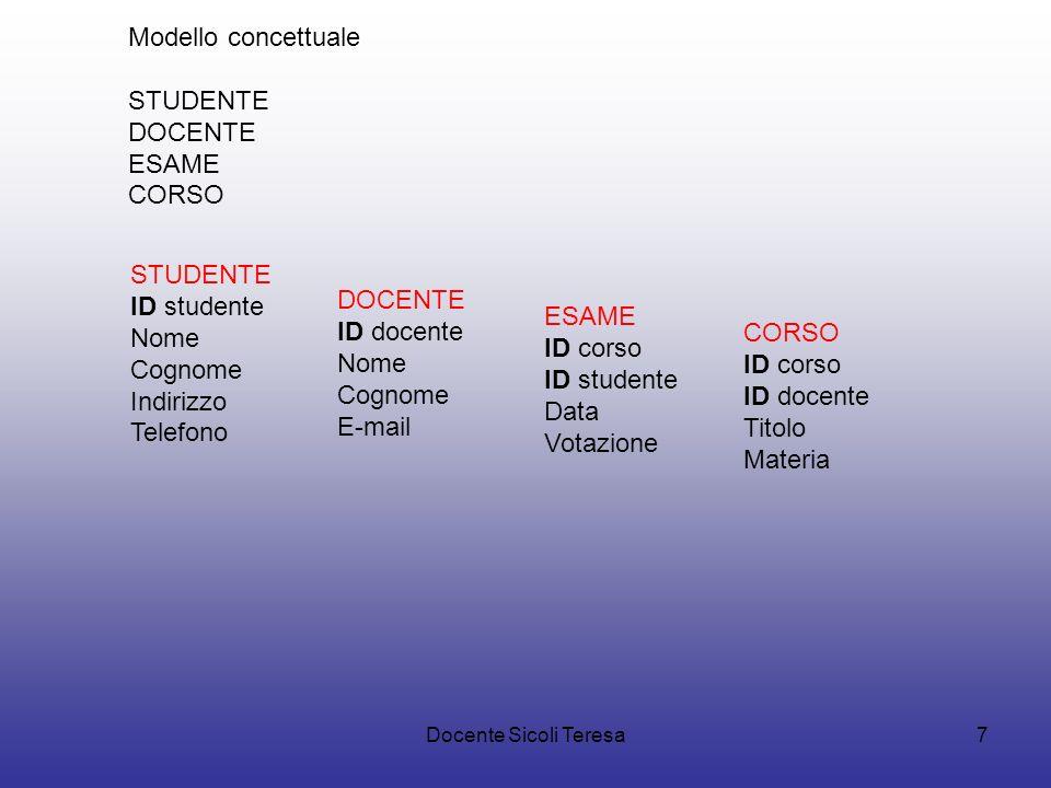 Modello concettuale STUDENTE DOCENTE ESAME CORSO STUDENTE ID studente