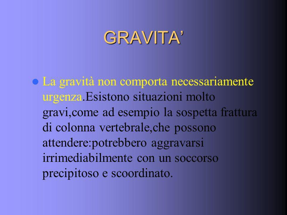 GRAVITA'