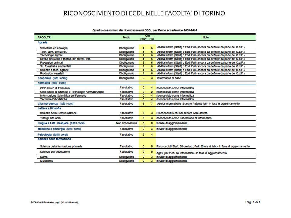 RICONOSCIMENTO DI ECDL NELLE FACOLTA' DI TORINO
