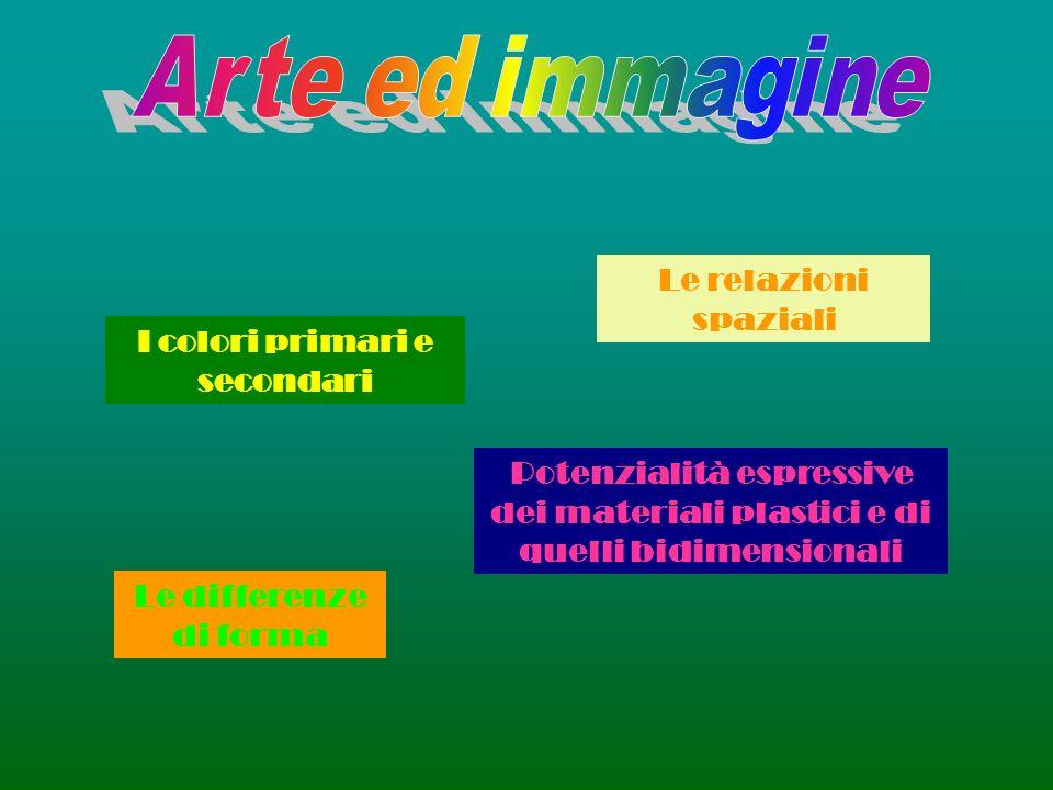 I colori primari e secondari