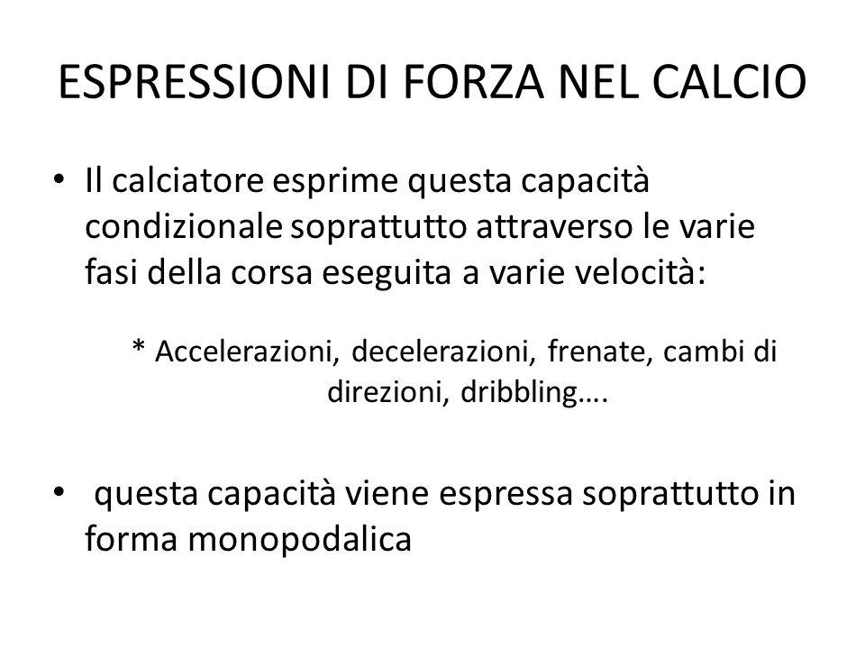 ESPRESSIONI DI FORZA NEL CALCIO