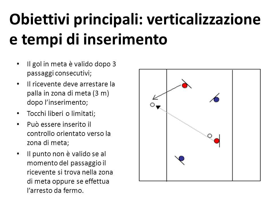 Obiettivi principali: verticalizzazione e tempi di inserimento