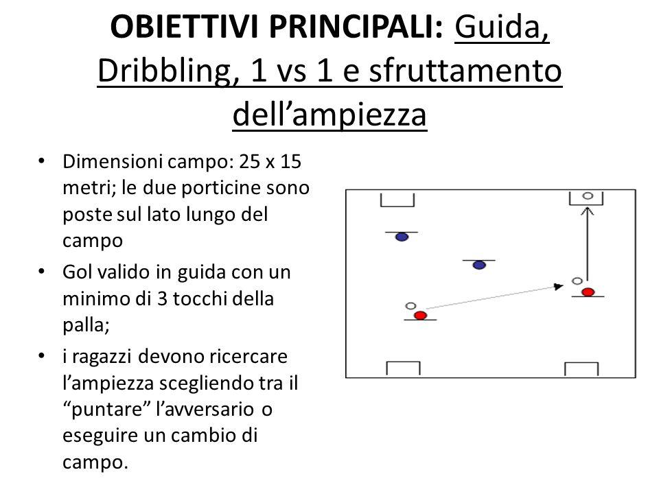 OBIETTIVI PRINCIPALI: Guida, Dribbling, 1 vs 1 e sfruttamento dell'ampiezza