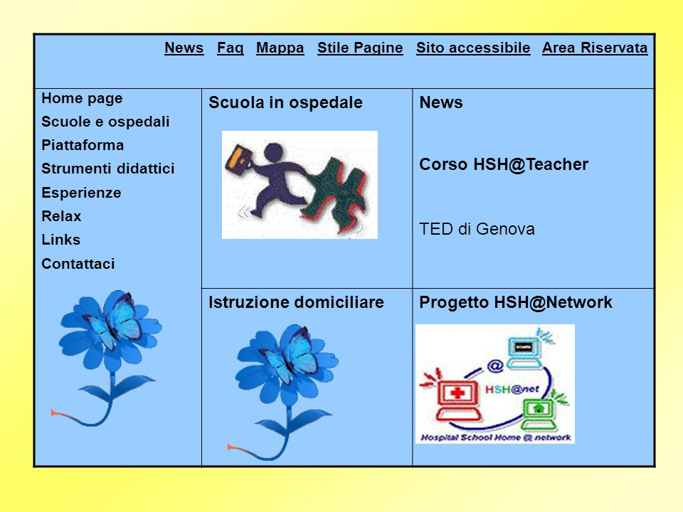 Istruzione domiciliare Progetto HSH@Network