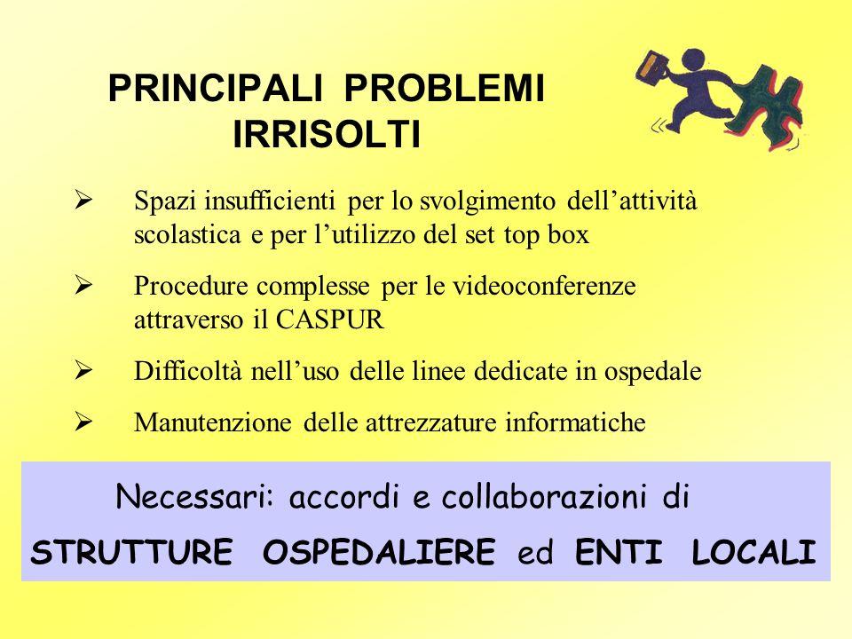 PRINCIPALI PROBLEMI IRRISOLTI