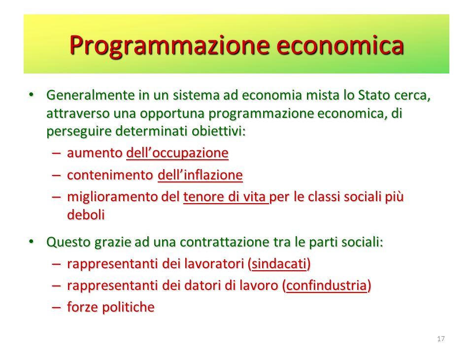 Programmazione economica
