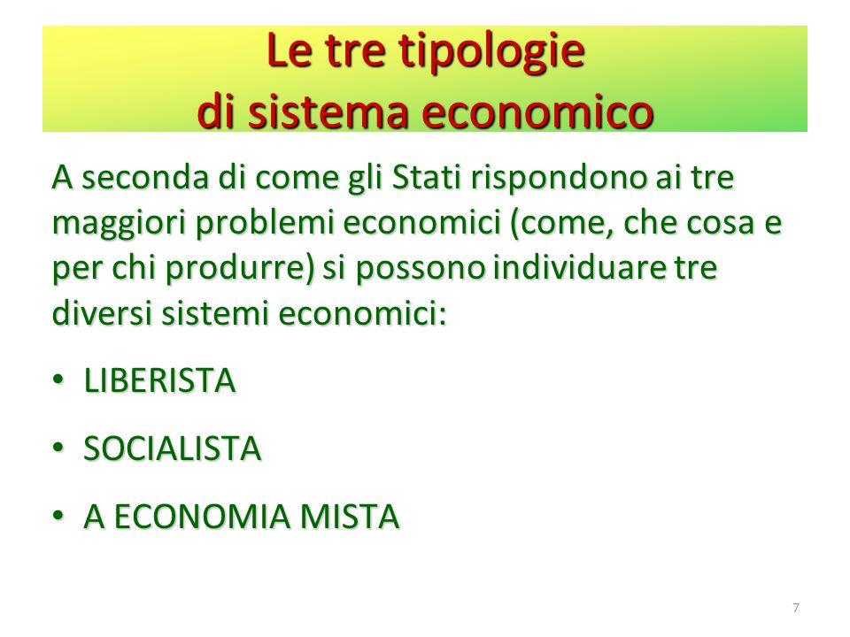 Le tre tipologie di sistema economico
