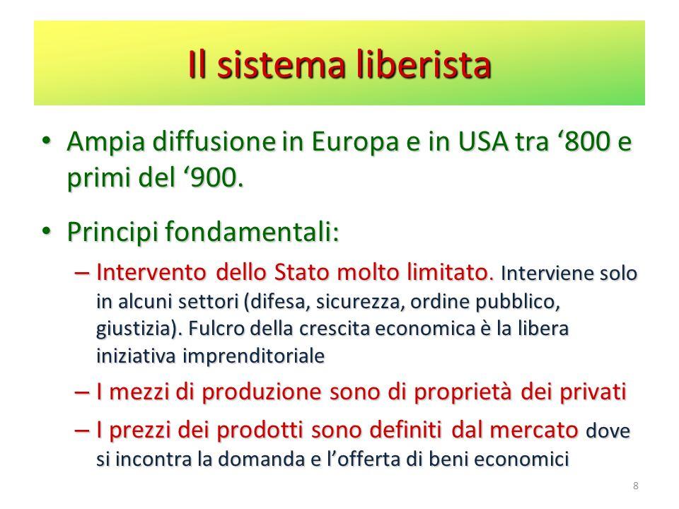 Il sistema liberista Ampia diffusione in Europa e in USA tra '800 e primi del '900. Principi fondamentali: