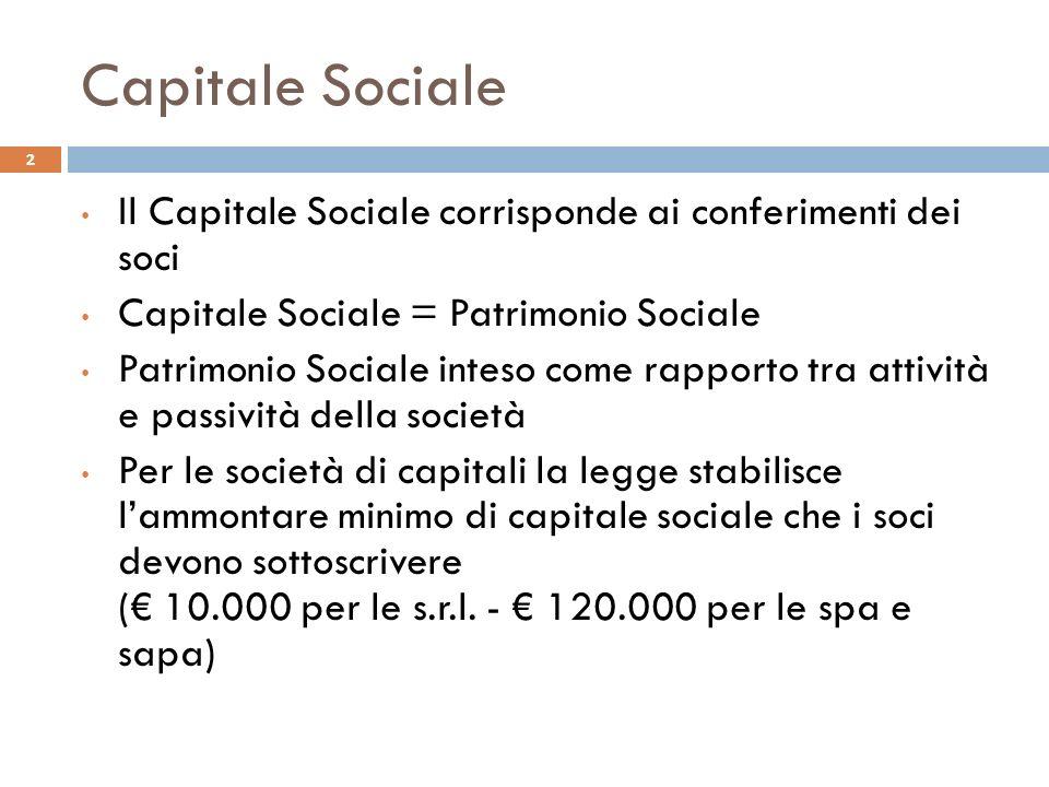 Capitale Sociale Il Capitale Sociale corrisponde ai conferimenti dei soci. Capitale Sociale = Patrimonio Sociale.