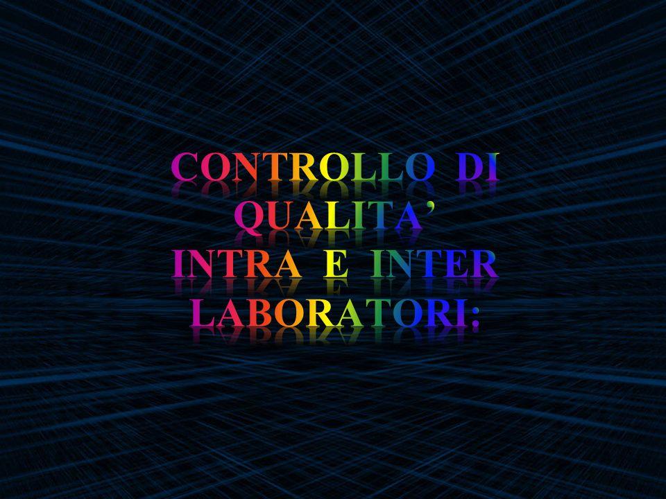 Controllo di Qualita' intra e inter laboratori: