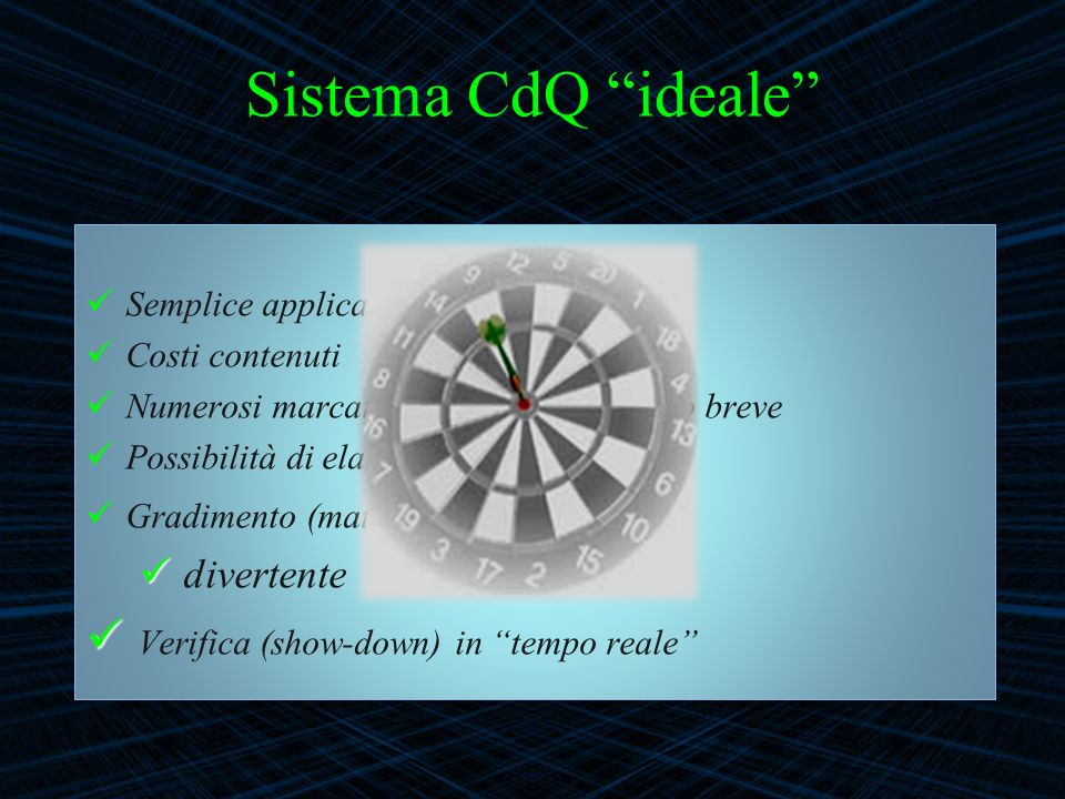 Sistema CdQ ideale Verifica (show-down) in tempo reale divertente