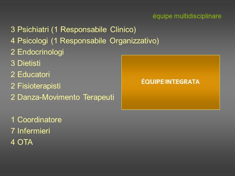 3 Psichiatri (1 Responsabile Clinico)