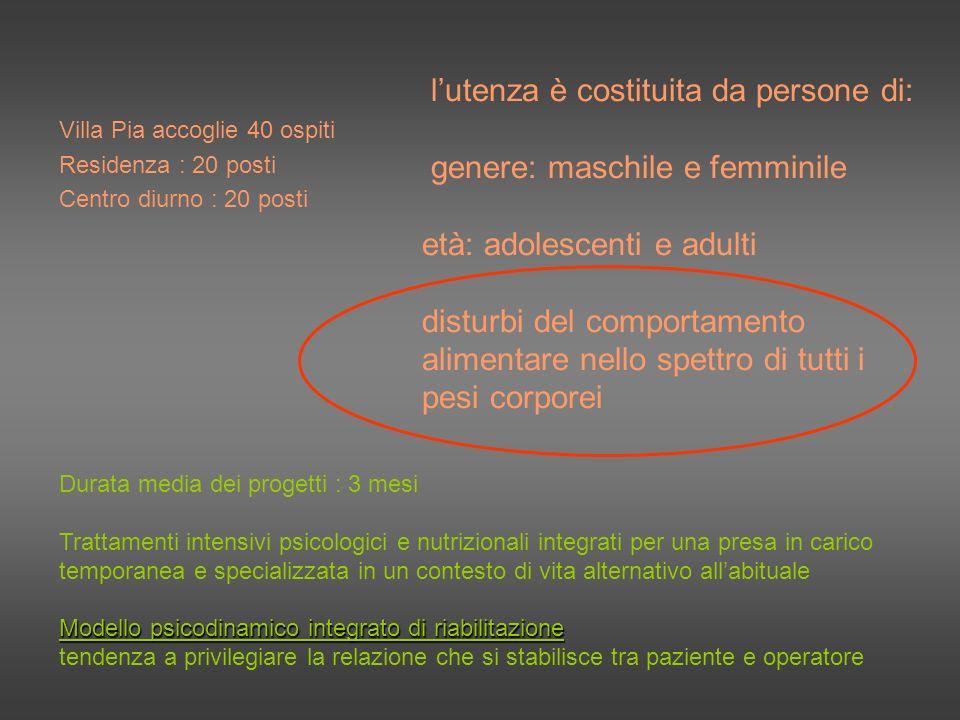 l'utenza è costituita da persone di: genere: maschile e femminile