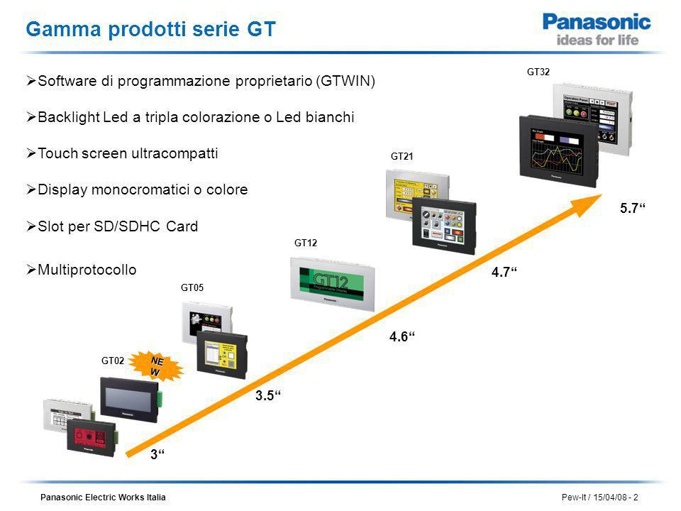 Gamma prodotti serie GT