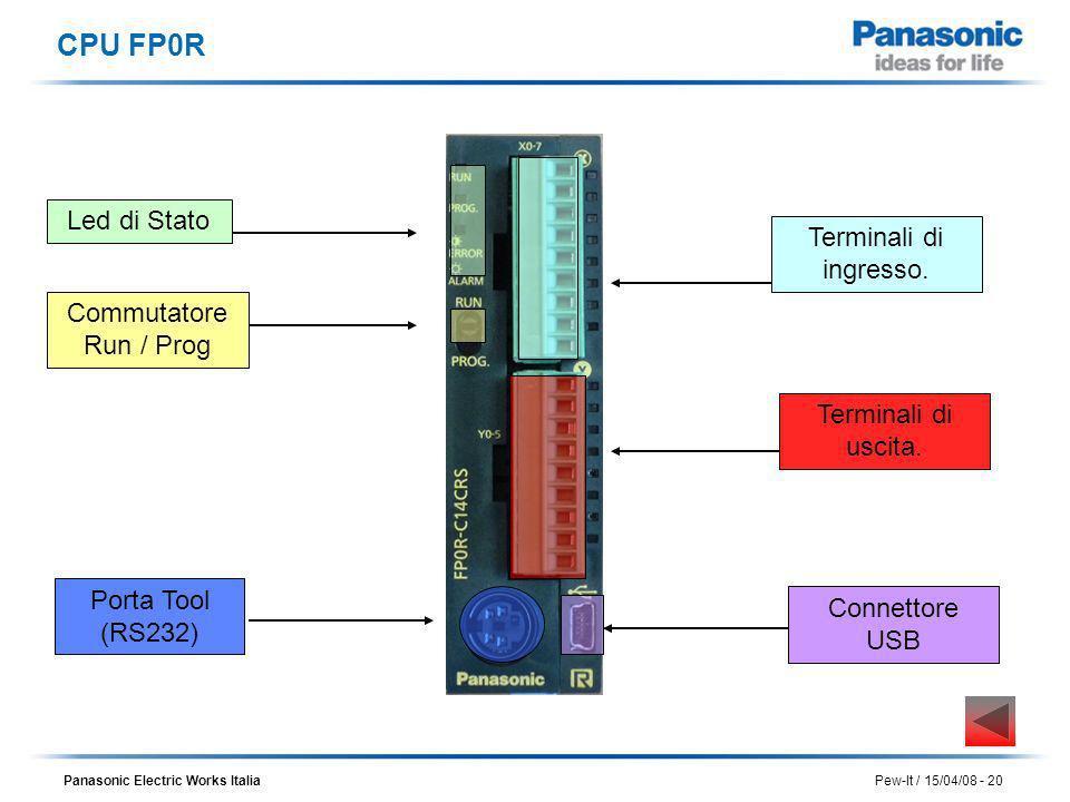 CPU FP0R Led di Stato Terminali di ingresso. Commutatore Run / Prog