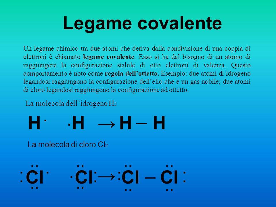 Legame covalente _ H H → H H _ → Cl Cl Cl Cl . . .. . .. .. .. . . . .