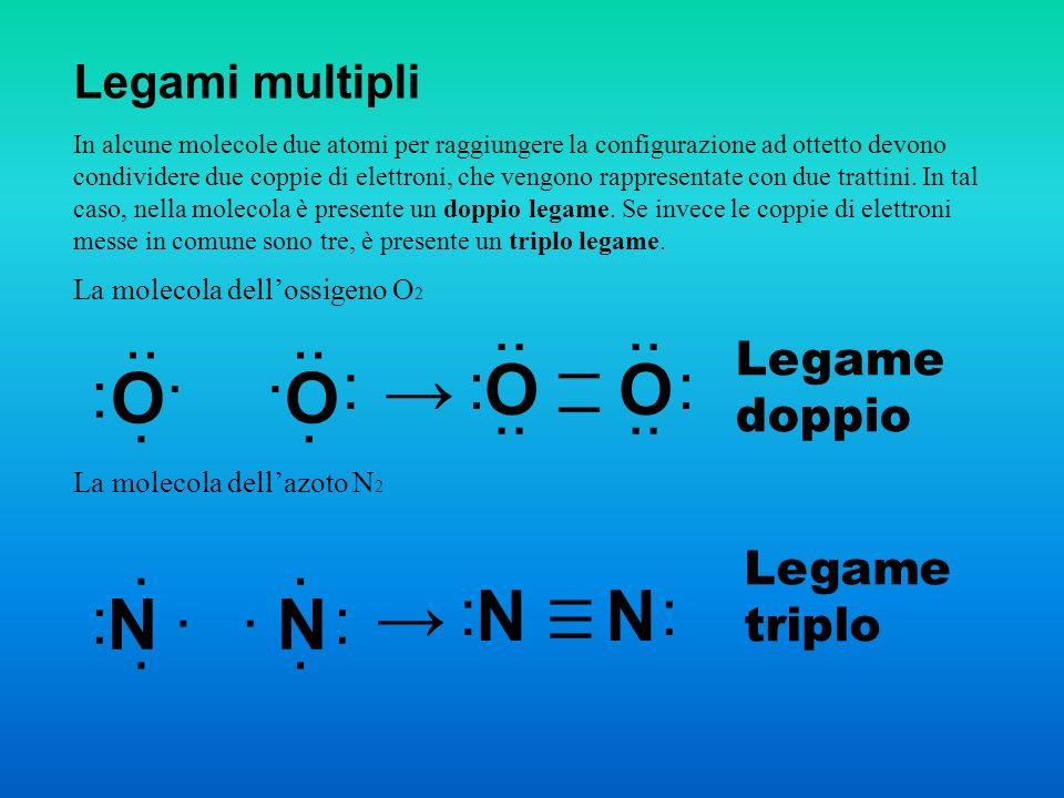 Legami multipli