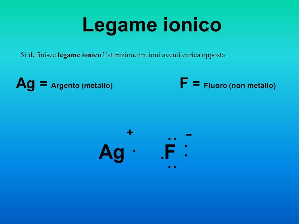 Legame ionico Si definisce legame ionico l'attrazione tra ioni aventi carica opposta.