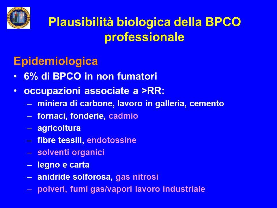 Plausibilità biologica della BPCO professionale