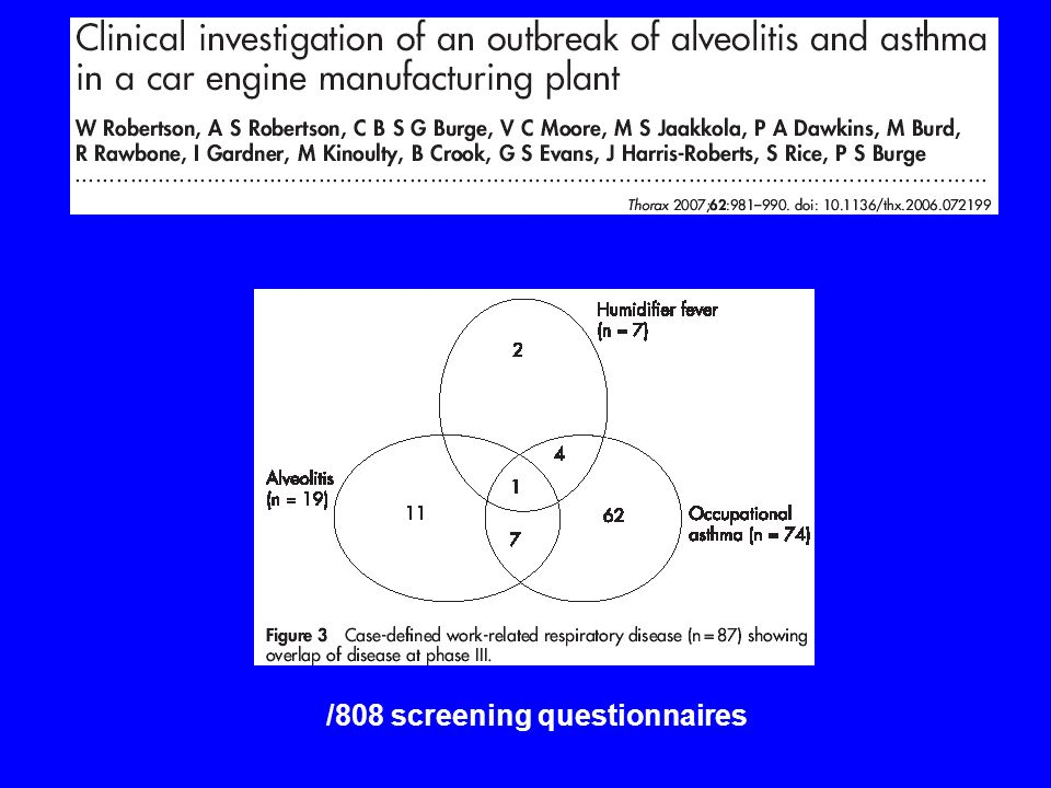 /808 screening questionnaires