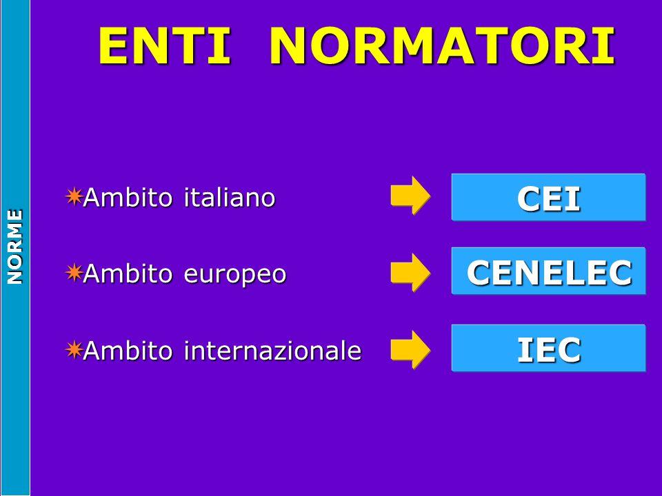 ENTI NORMATORI CEI CENELEC IEC Ambito italiano Ambito europeo