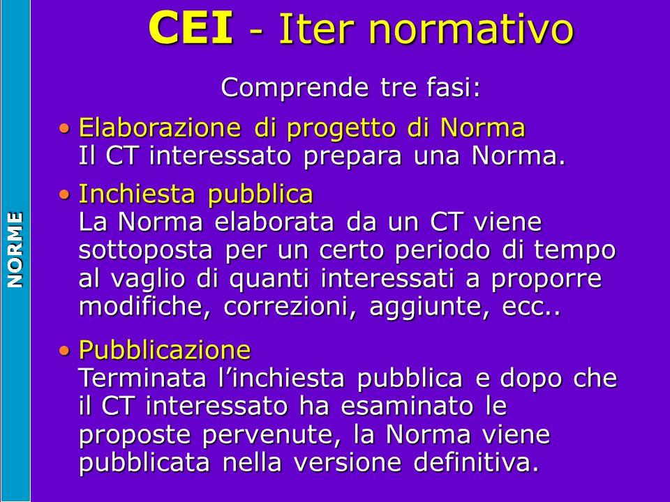CEI - Iter normativo Comprende tre fasi: