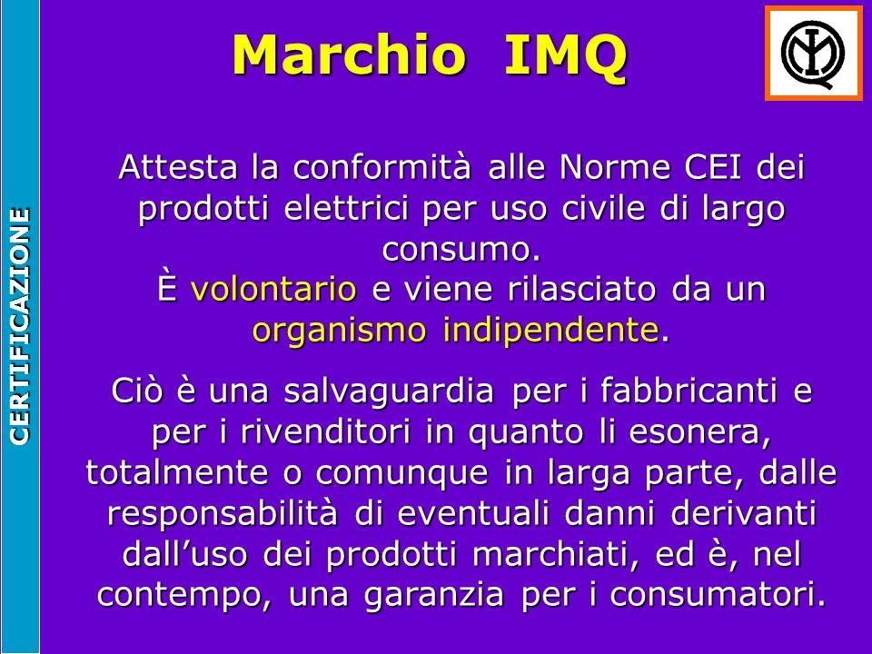 Marchio IMQ