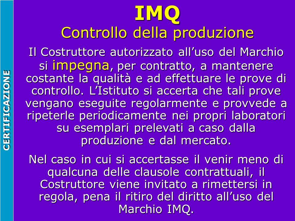 IMQ Controllo della produzione