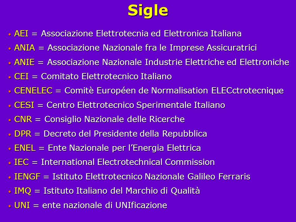 Sigle AEI = Associazione Elettrotecnia ed Elettronica Italiana