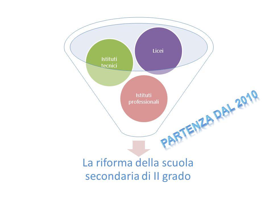 La riforma della scuola secondaria di II grado